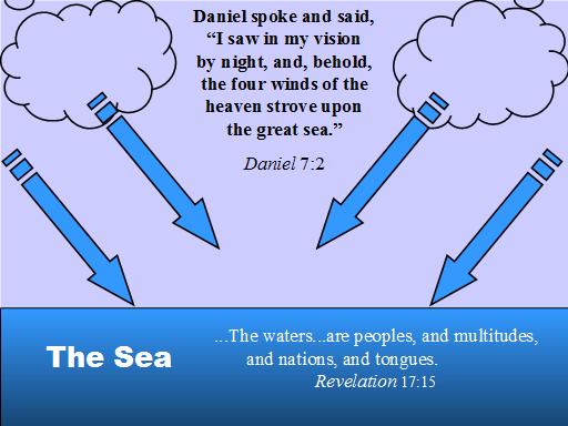 Daniel 07 - Part 1 - Slide 03