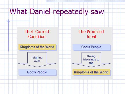 Daniel - The Main Message - Slide 04