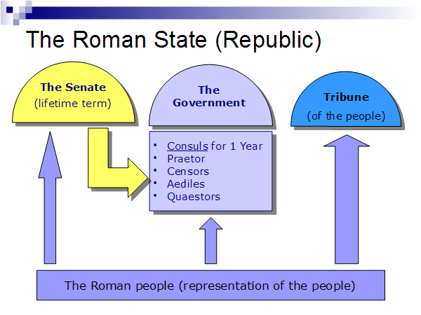 The Two Republics - Slide03